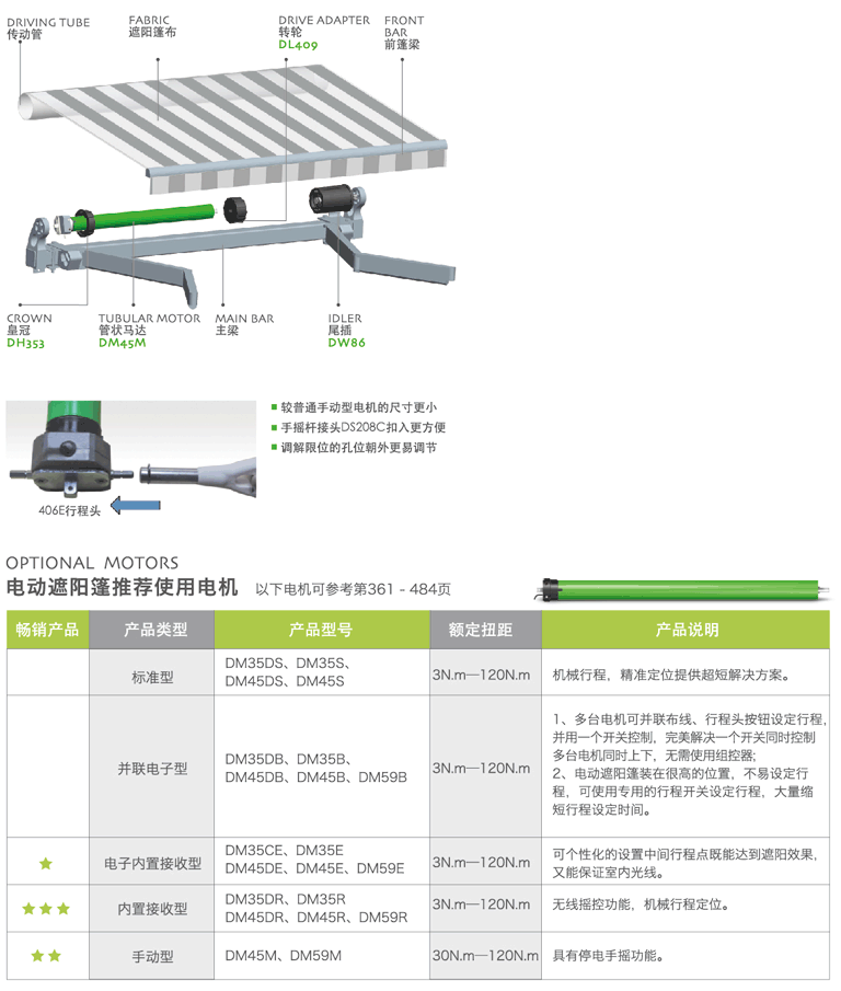 Electric Awning Tubular Motor/retractable Awning Prices ...