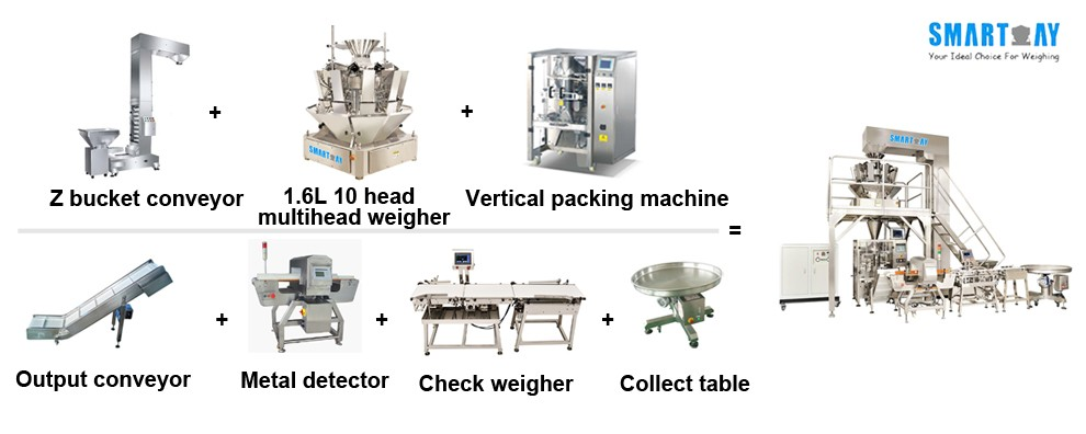 Smart Weigh pack top vertical packing machine price manufacturers for food packing-4