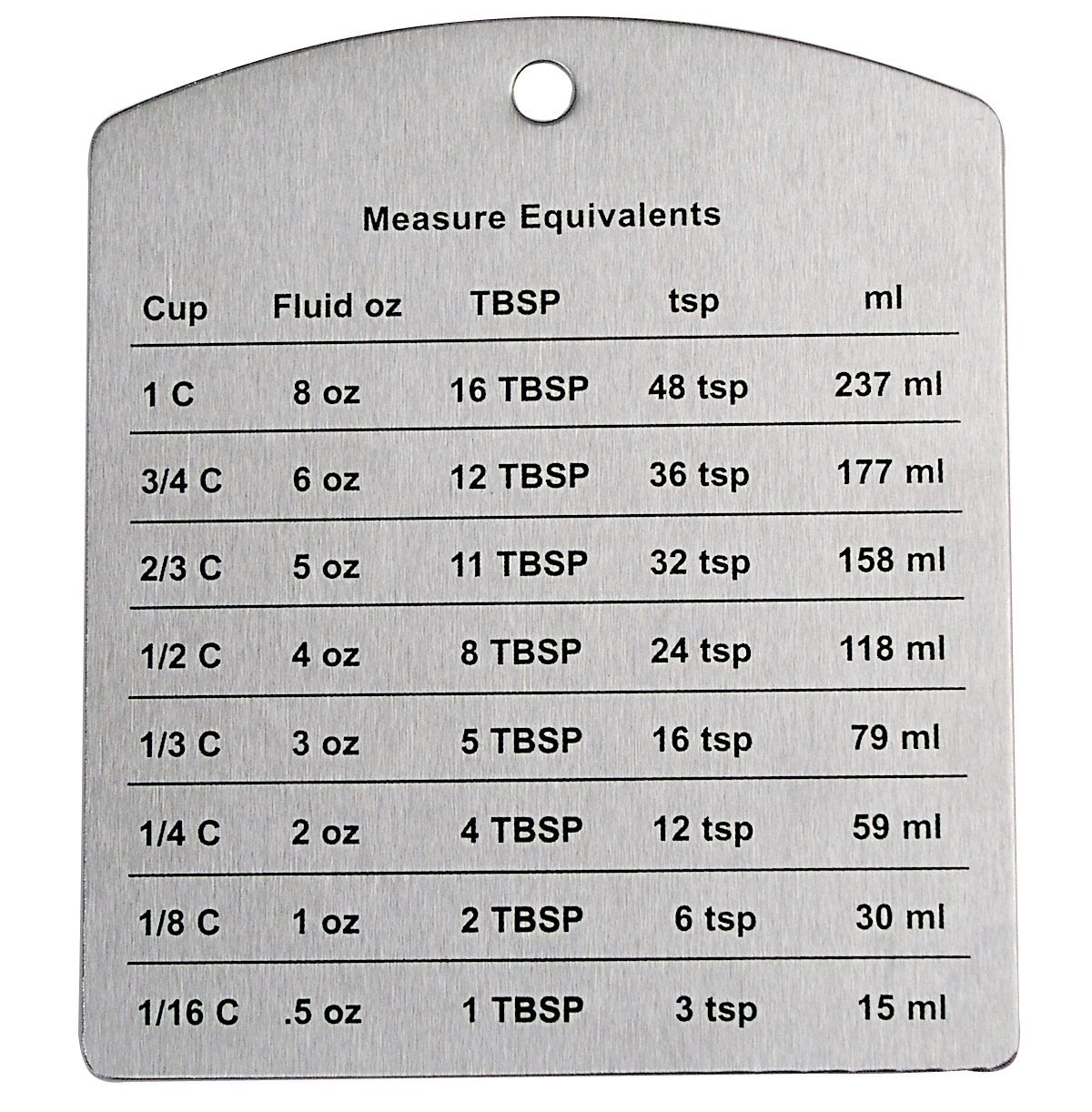Cheap weight measurement conversion find weight measurement get quotations cybrtrayd rm measurement conversion magnet silver nvjuhfo Gallery