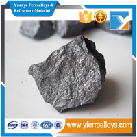 manufacturer supply FeSi 75% ferro silicon