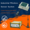 wireless 0-10v output analog sensor for On-line Temperature Control