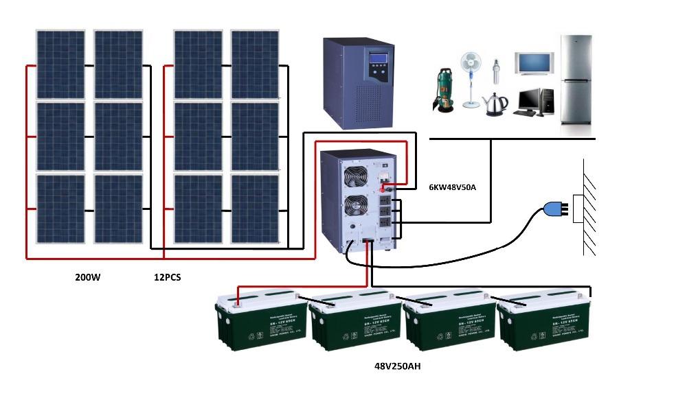 1kw 10kw 20kw Mini Solar Panel 12v 200ah Battery Solar