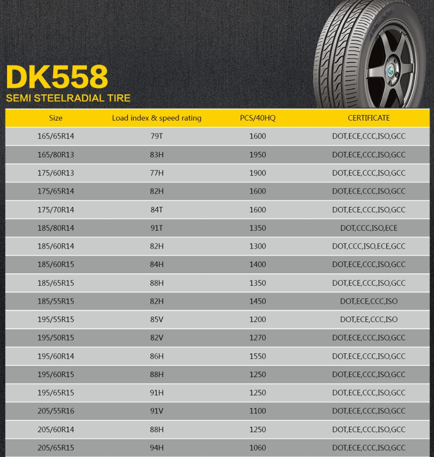 chinese tire brands new radial passenger car tyre with certificate inmetro dot ece bis r13 r14 r15 r16 r17 r18 r19 r20 r21 r22