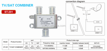 Hdtv Antenna Broadband Splitters Tv/sat Combiner - Buy Hdtv  Antenna,Broadband Splitters,Tv/sat Combiner Product on Alibaba com
