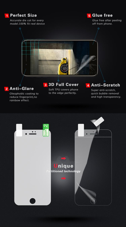Nano Tpu Full Coverage No Lifting Edges Screen Protector