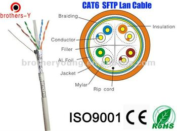 Manufacturers:sftp Cat 6 Cable Flat Cable Plenum Cable Network Wire ...