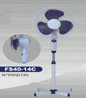 Air cooling feature stand type comforts fans with iron grills