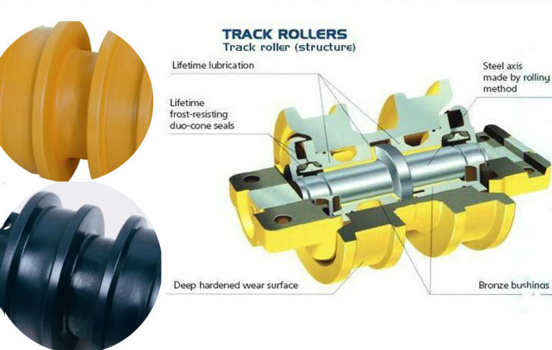 High Strength K030 Construction Machinery Spare Parts Track Roller of Excavator