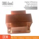 customized rectangle cpu cooler copper heatsink with skiving fin