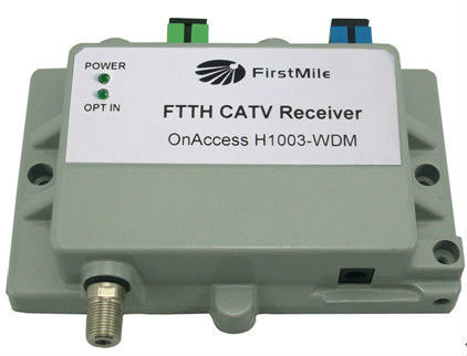 Analog TV/radio signals, and Digital Video Broadcasting (DVB) signals CATV Optical Receiver
