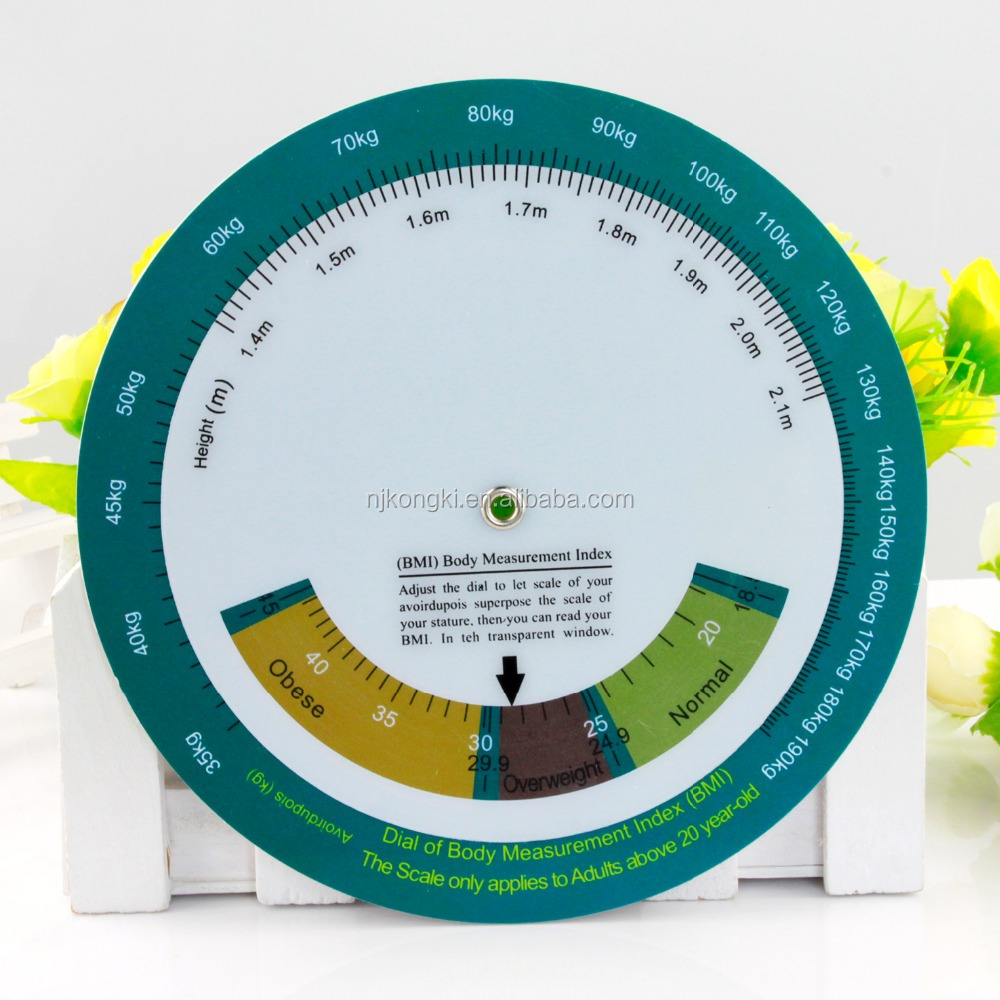 Bmi Wheel, Bmi Wheel Suppliers And Manufacturers At Alibaba How To  Calculate
