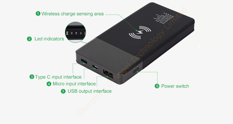 10000mAh RoHS CE FCC QC Qi wireless quick charging charger power bank