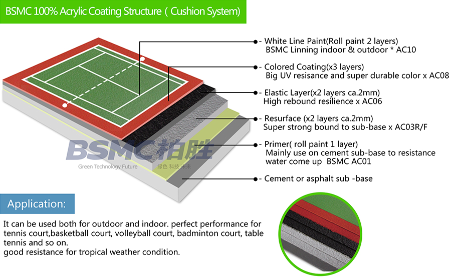 Acrylic Sports Court Flooring Material Indoor Sports