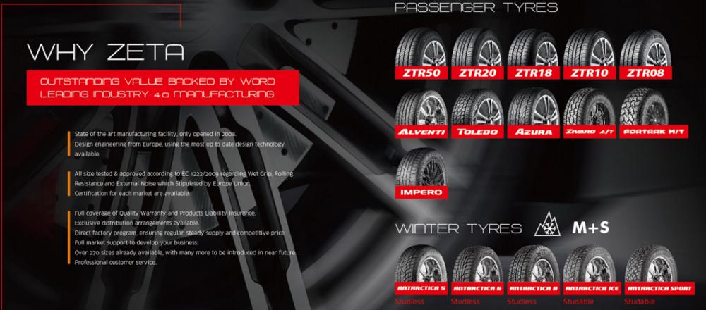 michelin tyres passenger car tires 195/65r15 205/65r15