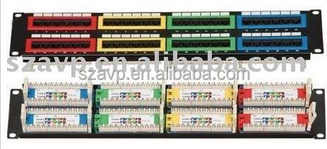 Best cat5e patch panel wiring photos everything you need to know intelligent patch panels intelligent patch panels suppliers and asfbconference2016