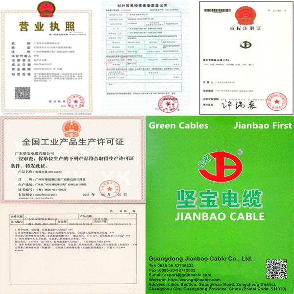 Basic Certification