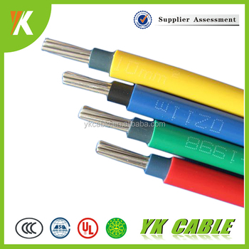 Pvc Marker Price 25 35 50 70 95 Mm Electric Cable Aluminium Electrical Wire
