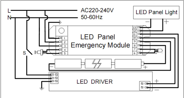 18w led panel light emergency power pack with lithium battery or nimh battery or nicd battery