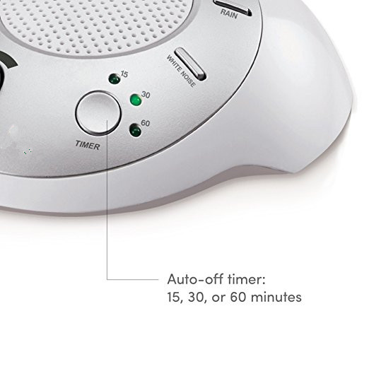 Aid To Help Baby Sleep Sound Machine White Noise Maker For