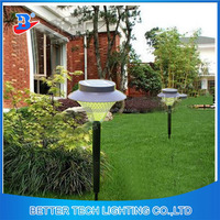 Buy Factory sale good price solar garden in China on Alibaba.com