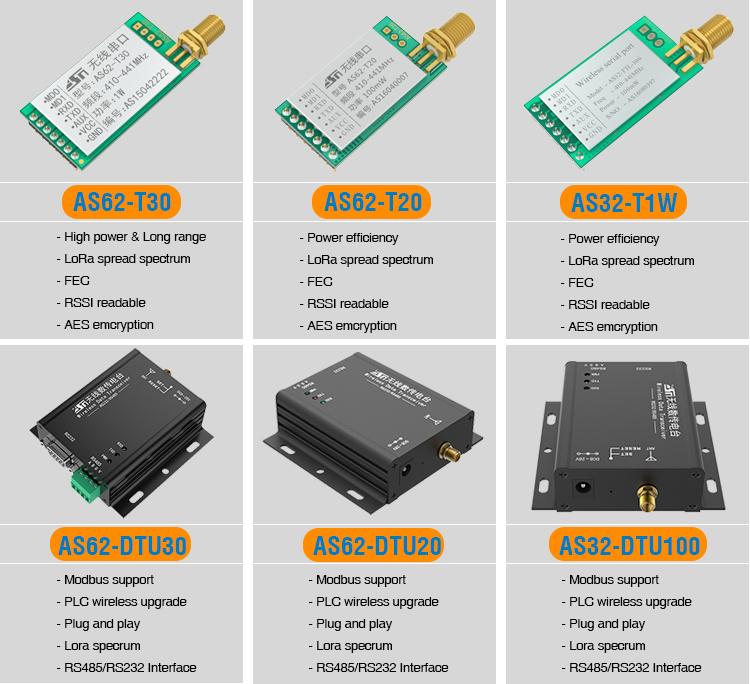 2019 AS32-DTU100 LoRa 3km RS232 RS485 wireless data transmitter and receiver module