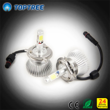 Toptree Lighting GEN 2 All-In-One H4 LED Headlight Bulbs: 4,500/3,600 Lumen Bulbs