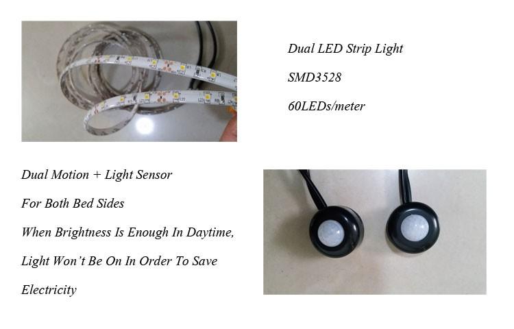 Amazing Smart Home Products For Baby Sensitive Night Light Under Bed Motion  Sensor Light LED Strip