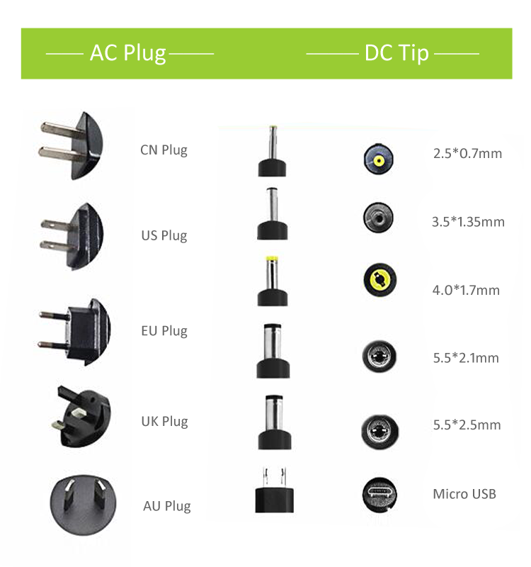 US EU AU UK Plug Christmas Tree Adapter 12V 1A 2A 3A AC DC Power Adapter for LED Light , CCTV etc