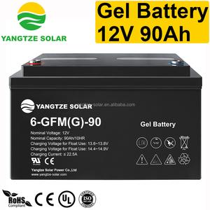 7e84b7168193 Jinli Solar, Jinli Solar Suppliers and Manufacturers at Alibaba.com