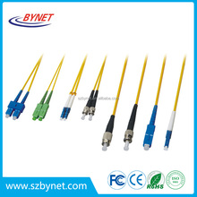 Quality Guaranteed Fiber Optical Manufacture / ShenZhen Bynet