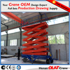 Scissor type electric hydraulic portable work platform