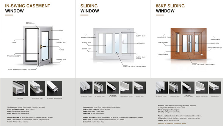 hot sale upvc profiles windows and doors