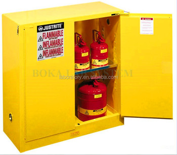 Flammable Liquid Storage Cabinet Used For Storing Flammable Chemicals & Flammable Liquid Storage Cabinet Used For Storing Flammable ...