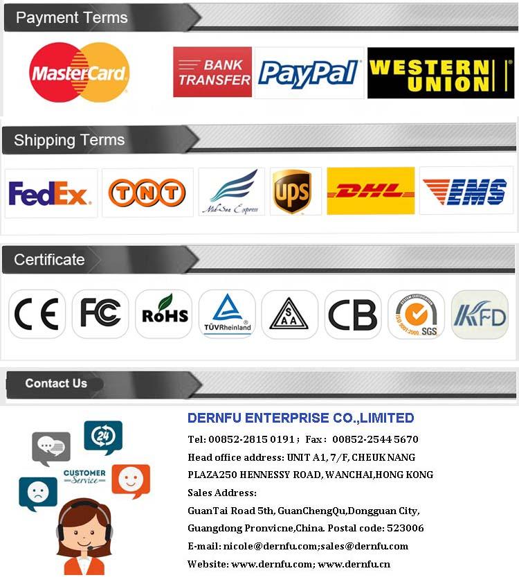 Fedex China Postal Code