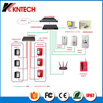 KNTEC Intercom and Industrial IP paging system wifi intercom system,server calling system