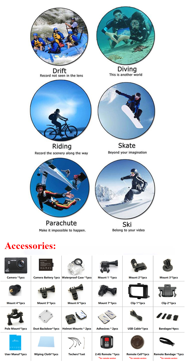 Cheapest 4K Action Camera