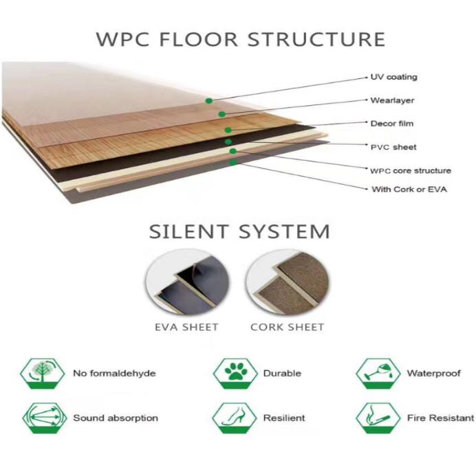 8mm Unilin Click System Vinyl Wpc Flooring With Eva Foam