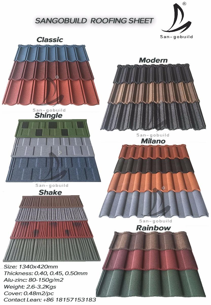 Aluzinc Galvalume Precio Roofing Materials Stone Coated