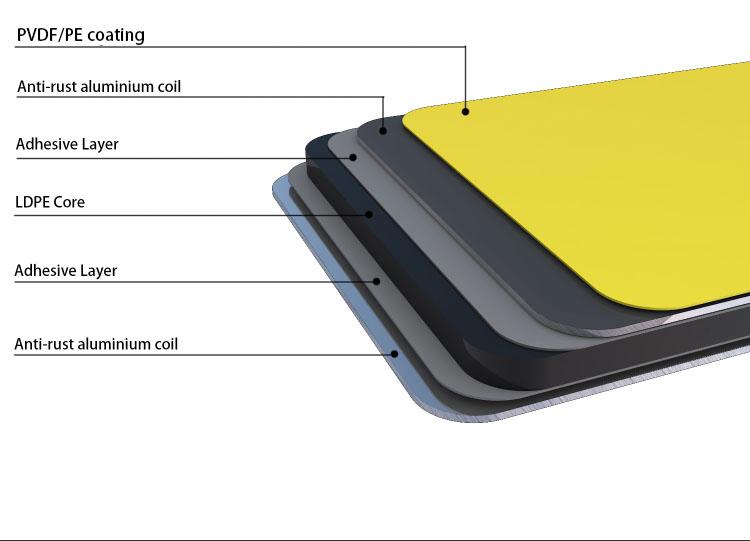 3 مللي متر الألومنيوم لوح مركب/acm/acb/dibond لوحة