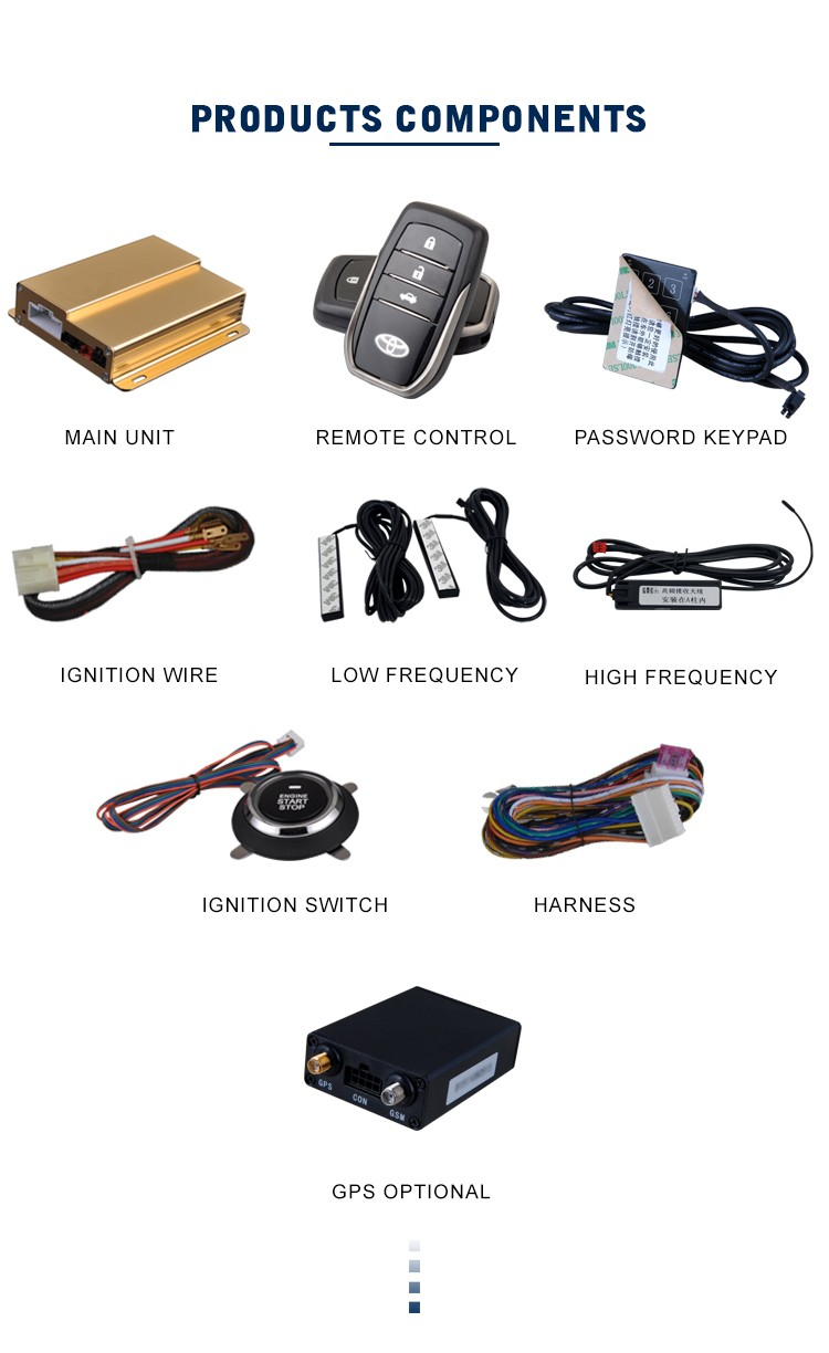 Remote Control Engine Starter Code Grabbers And Keyless Entry As Well Car Alarm Start On Wiring Diagram Push Button Stop