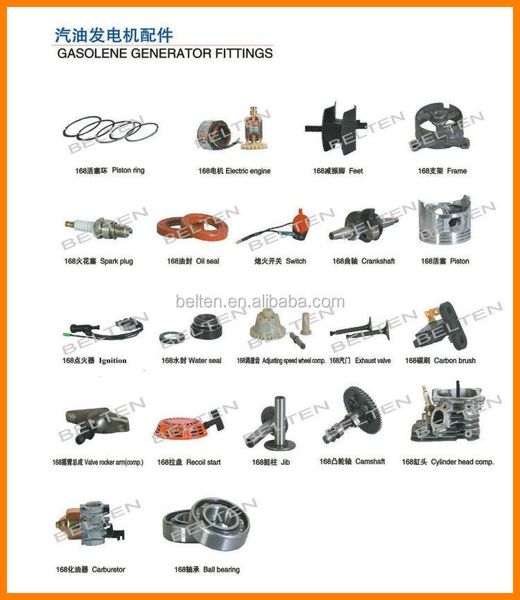 Electrical Generator Parts Generator Set Spare Parts - Buy Kubota ...