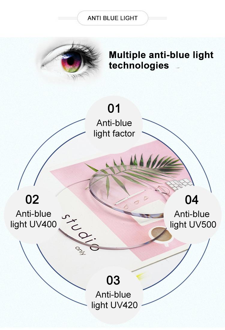 Hoge index geen visie corrigerende lens uv400 gepolariseerde lenzen
