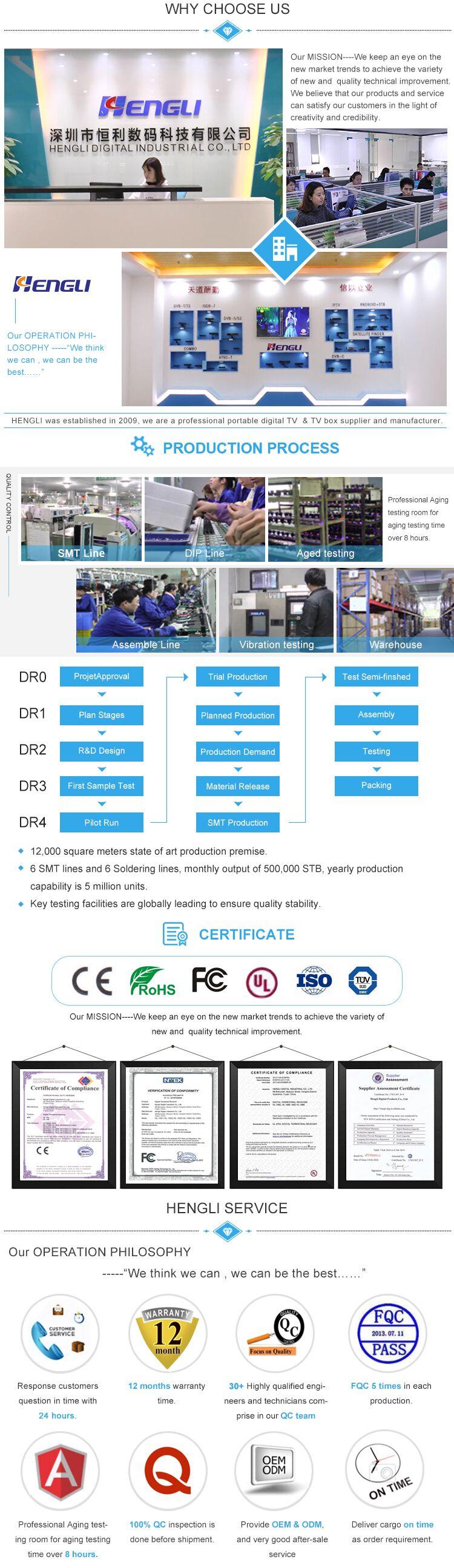 Offre Spéciale ATSC/DVB-T2/ISDB Portable Téléchargement APK DE TÉLÉVISION En Direct Récepteur/Tuner/Dongle Pour Montre TÉLÉVISION Librement