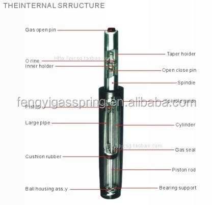 Pist 243 N Hidr 225 Ulico Para Bar Silla Fengyi Gas Primavera