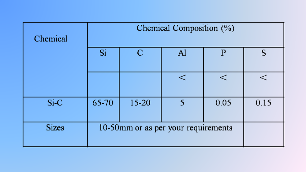 A Compound Of Silicon And Carbon With Chemical Formula Sic Buy Sic