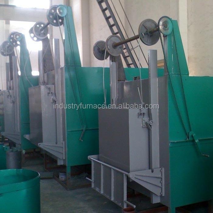Industri le apparatuur het normaliseren oven metallurgie oven apparatuur industri le oven - Industriele apparaten ...