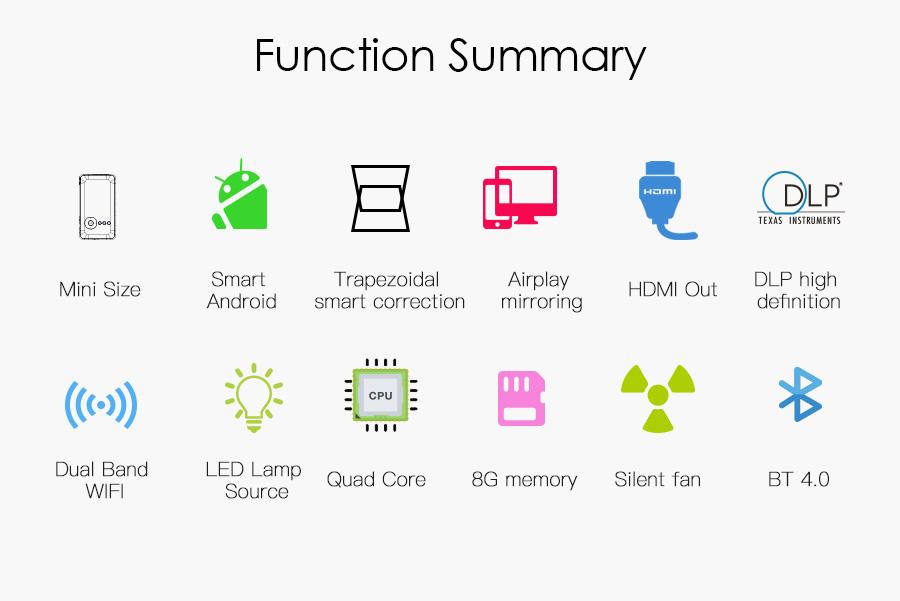 AODIAN AODIN 3D HD Mini projector DLP support 1080P video 8G pico pocket projector for home theater HDMI smart led portable projectors-04
