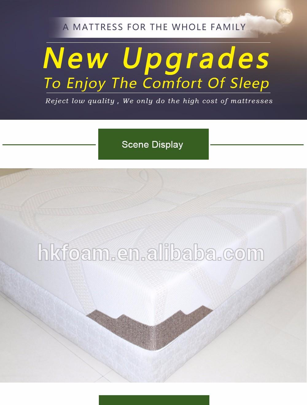 Travel Memory Foam Mattress For Children Buy Memory Foam