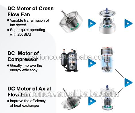 EU Standard Multiple R410A 50HZ Inverter Cooling&Heating Split Indoor Air Conditioner