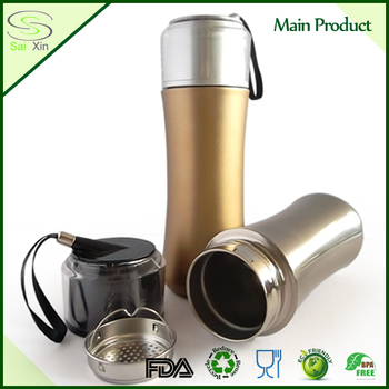 Types of Thermos Used in Water Bottles